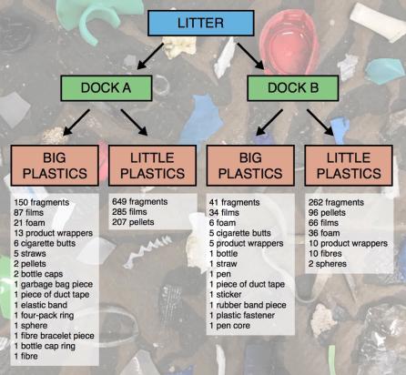 litterbreakdown